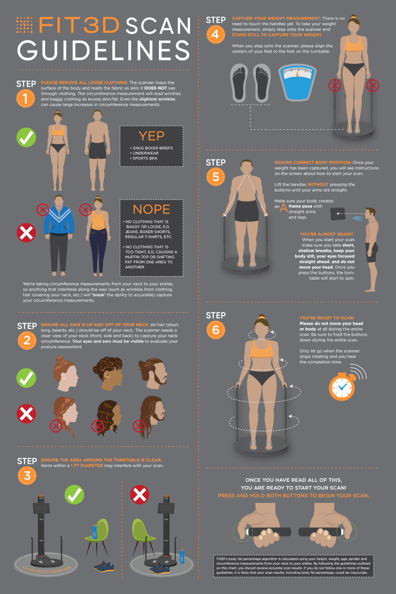 3D Body Scan How to Scan